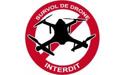 Survol drone interdit